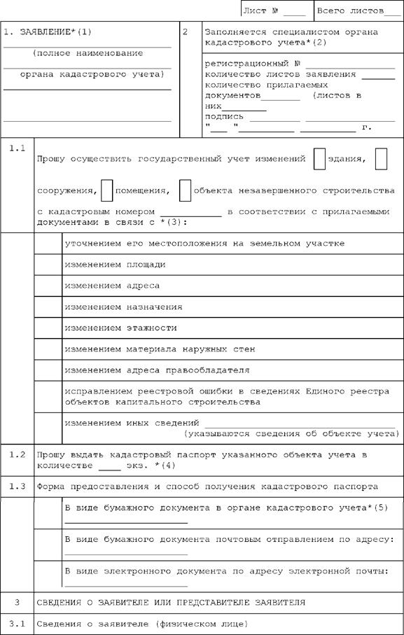 Сроки подачи заявления в регистрационную палату хотел