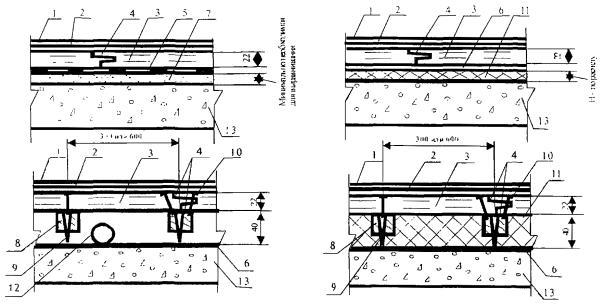 Компания ярус наливные полы промышленные полы полимерные покрытия антис мастика мббп